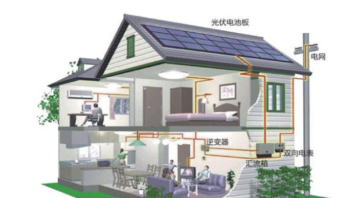 工商业屋顶光伏发电系统解决方案-72kw一楼别墅二楼门面图图片